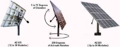 Solar Wire Sizing Calculator as well Led streetlight system specifi also S Mounting Systems For Solar Panels besides Product info additionally Pz5ddb917 Cz5516099 6060 T5 Aluminum Alloy Wave Clip Solar Roof Mounting Systems Mill Finished For Solar Systems. on solar panel angle